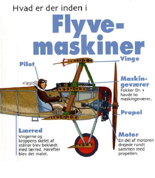 Hvad er der inden i Flyvemaskiner